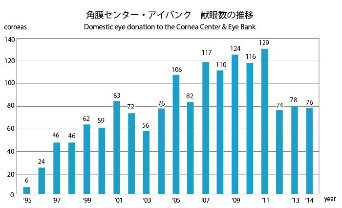 graph_21